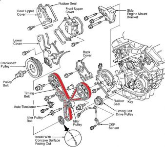 2006 Honda Pilot Serpentine Belt Diagram On, 2006, Free