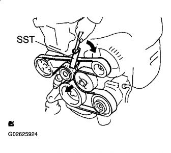2005 Toyota Camry Alternator: How Can We Release the