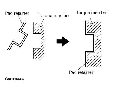 2005 Nissan Maxima Rear Brake Rotors: Brakes Problem 2005