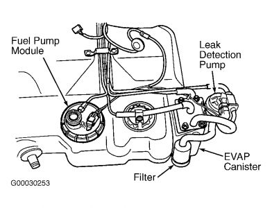 2003 Dodge Ram 1500 Fuel Filter Location. Dodge. Wiring
