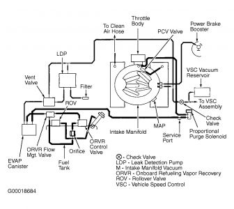 1995 Dodge Dakota Fuel Filter Location, 1995, Free Engine