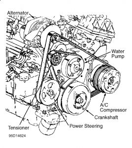 1995 Pontiac Bonneville Belt Assembly: 1995 Pontiac
