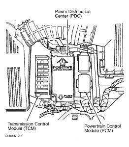 2000 Dodge Stratus: Where Is the Shift Module Located
