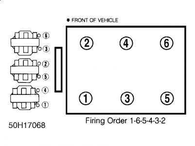 1993 Buick Century Firing: What Is the Firing Order and