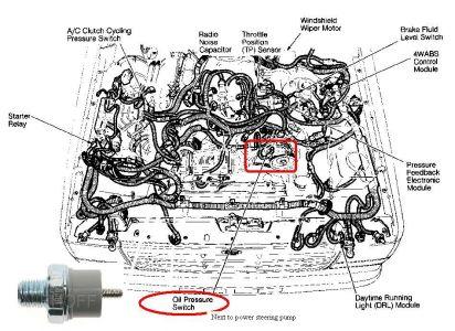Oil Pressure Sending Unit Ford Explorer 2000 4 0 Location