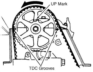 1995 Honda Accord Timing Belt Change and I Need to Find TDC
