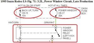 1995 Isuzu Rodeo Question Power Windows: All Four Windows