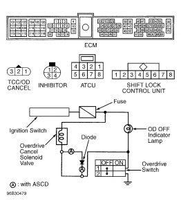 1995 Nissan 200SX LOCK TORC CONVERTER: MY TORC CONVERTER
