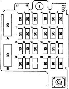 1996 Chevy Blazer Fuse Diagram: Electrical Problem 1996
