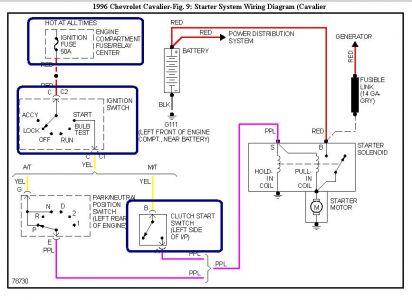 chevrolet cavalier fuse box location wiring diagram - 2001 chevrolet  cavalier headlight wiring diagram
