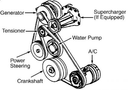 2001 Buick Lesabre Water Pump Diagram, 2001, Free Engine
