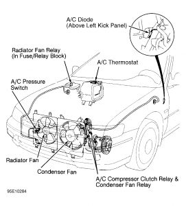 1997 Honda Accord A/C Works Only Intermittenly