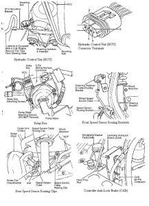 1997 Chrysler Cirrus Brakes System: Brakes Problem 1997