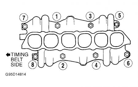 1997 Dodge Stratus Headgasket How To: Just Wondering if