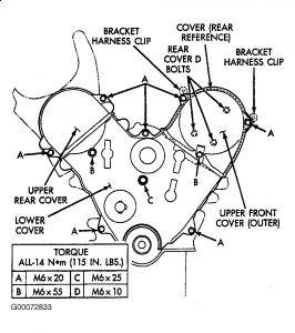 1998 Dodge Caravan Water Pump: 1998 Dodge Caravan 4 Cyl