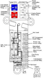 2000 Chrysler Cirrus Fuse Box Location : 38 Wiring Diagram