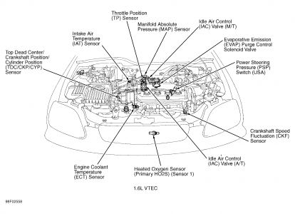 98 Civic Vtec Engine 95 Civic Vtec Engine Wiring Diagram