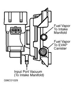 2003 Ford Windstar Engine Diagram Spark Plug, 2003, Free
