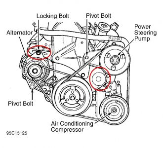 1998 Dodge Neon Belt Tensioner: Engine Mechanical Problem