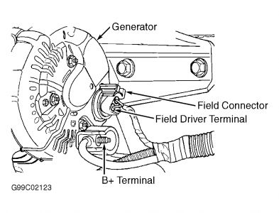 1999 Dodge Caravan Alternater Replacement: How to Remove