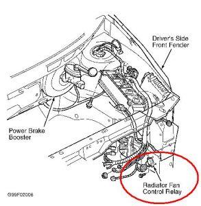 Replace Radiator Cooling Fan Relay Radiator Fan Relay Test