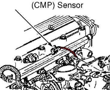 1999 Chevy Cavalier Cam Sensor: 1999 Chevy Cavalier 4 Cyl
