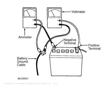 1999 Isuzu Rodeo Question Engine Starts Intermittently