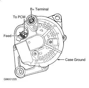 1999 Chrysler Sebring Alternator: How Do I Change the
