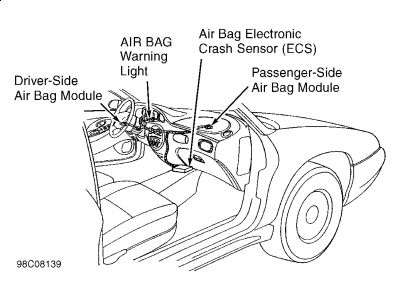 1999 Ford Taurus: Interior Problem 1999 Ford Taurus 6 Cyl