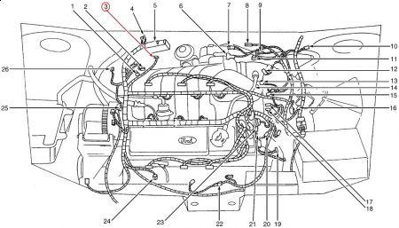 Ford taurus speedometer and radio not working