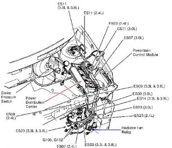 2001 Chrysler Caravan Engine Diagram • Wiring Diagram For Free