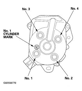 Ignition Cylinder Firing Order: Can I Get the Engine