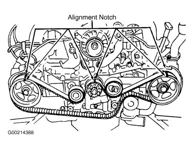 1994 Subaru Legacy Timing Marks: Engine Mechanical Problem
