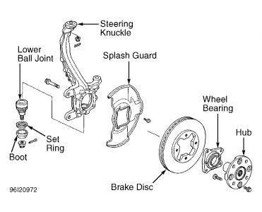 1996 Honda Accord Front Brake Rotors: How Do You Get the