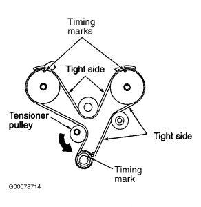 1996 Chrysler Cirrus Timing Marks: Engine Mechanical