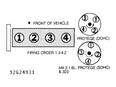 1993 Mazda Protege Fireing Order: on the Distributor Cap