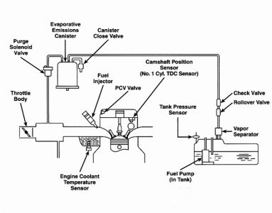 Kia Sedona Fuel Tank Diagram, Kia, Free Engine Image For