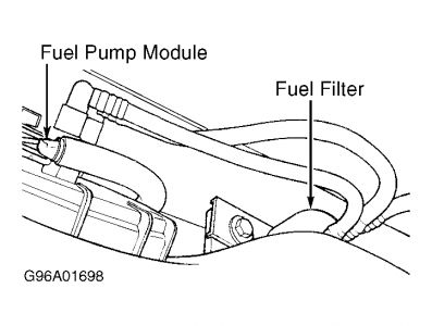2000 Chrysler Town and Country Fuel Filter: Where Is My