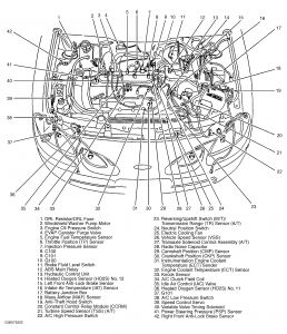1998 Ford E350 Wiring Diagram 1998 Ford E350 Engine Wiring