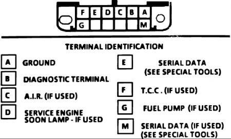 1987 Pontiac Fiero Timing: the Underhood Sticker Is