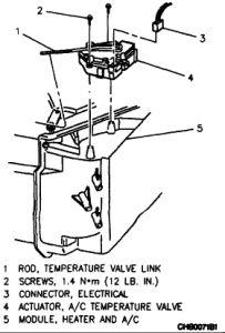 1997 Pontiac Bonneville Location of Acutator: Heater