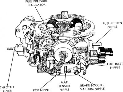 Dodge Fuel Pressure Regulator Location, Dodge, Free Engine