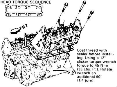 1996 Pontiac Grand Prix Pushrods: Engine Mechanical