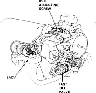 1992 Honda Civic Rpm Goes Real Low with Ac On.