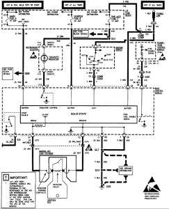 1996 Chevy Camaro: Transmission Problem 1996 Chevy Camaro