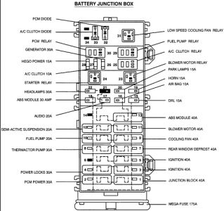 2001 Taurus Fuel Pump Wiring Diagram 2001 S-10 Fuel Pump