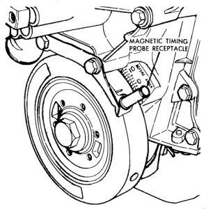 1990 Dodge Ram Timing Marks: Engine Mechanical Problem