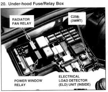 1996 Honda Civic Dx Fuse Box Diagram 1995 Honda Accord Window Relay My Electric Windows And
