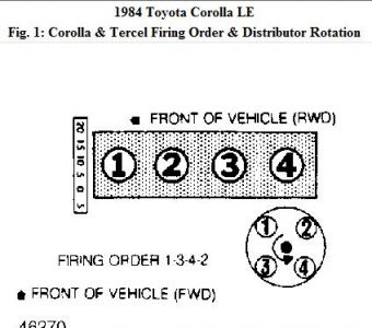 1984 Toyota Corolla Ignition System: Other Category