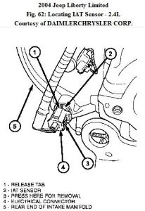 2004 Jeep Liberty Location for IAT Sensor: I Need to Know